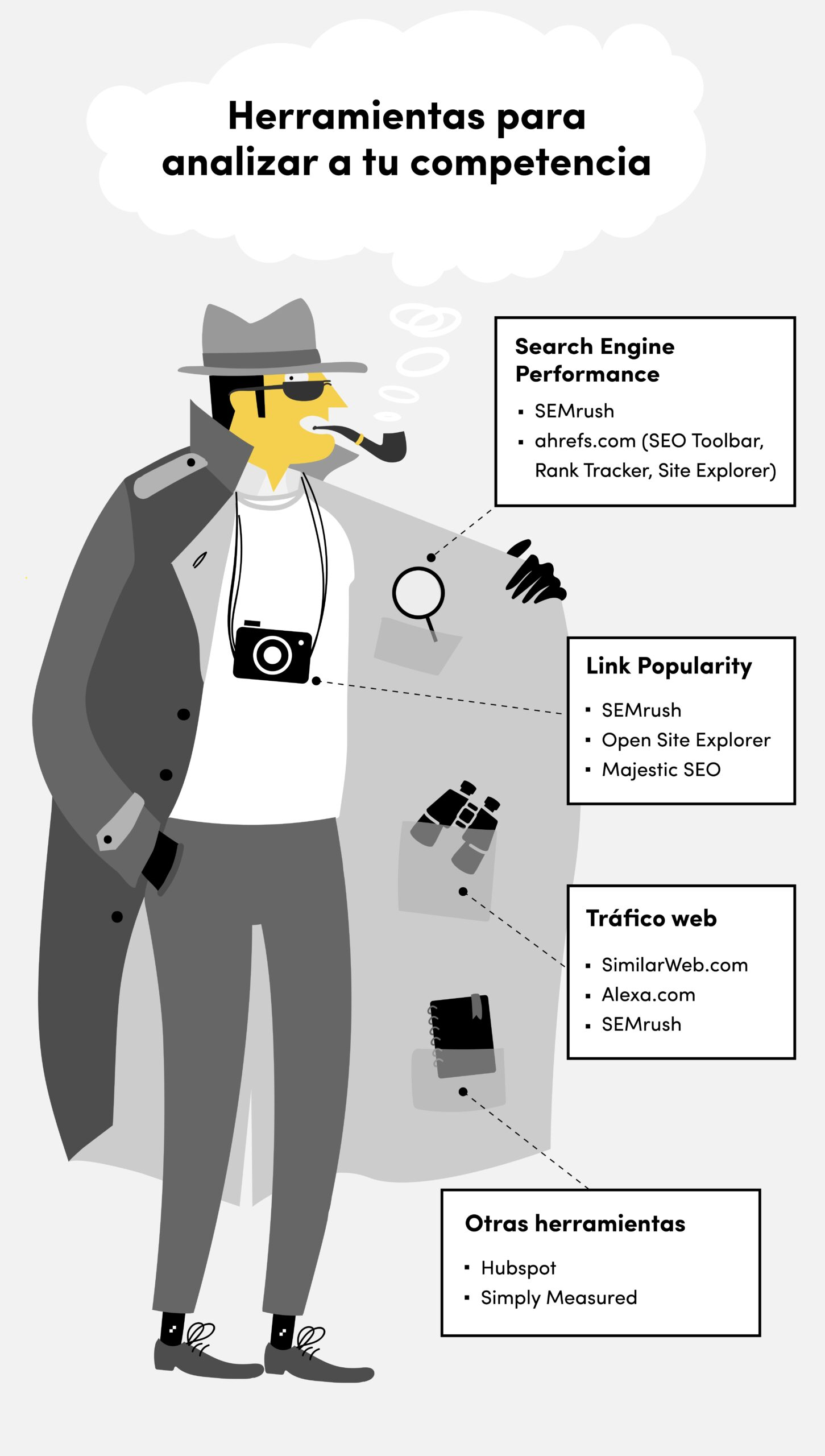 infografia-analizarcompetencia (1).jpg